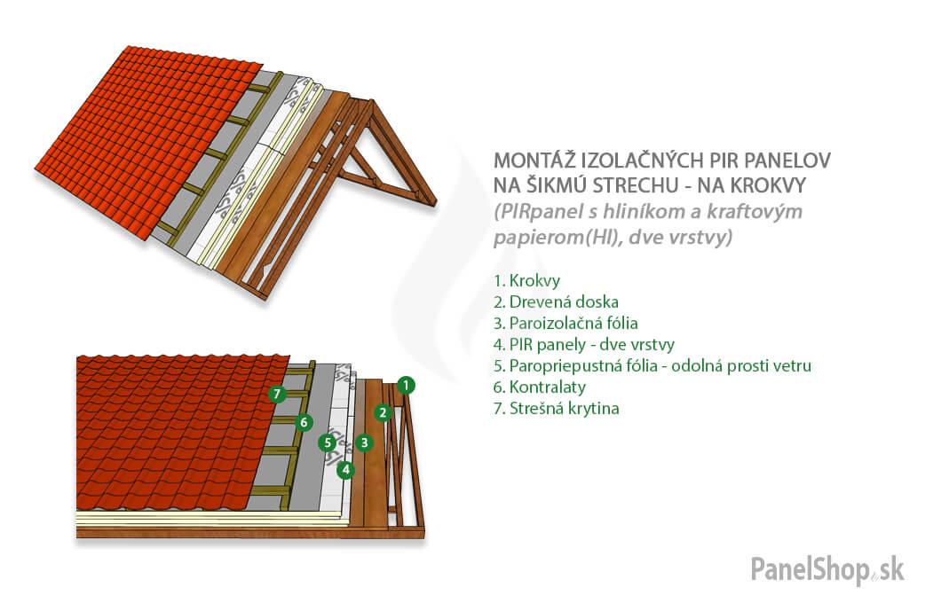 (ukážka montáže na šikmú strechu)